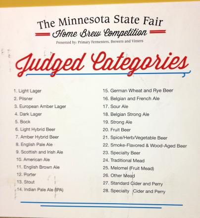 Home Brew Competition, list of judged categories